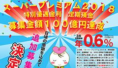 """特別優遇金利定期預金""""スーパープレミアム2018""""募集金額100億円達成"""